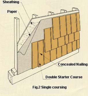 Crdconcept sheathing for Fiberboard roof sheathing
